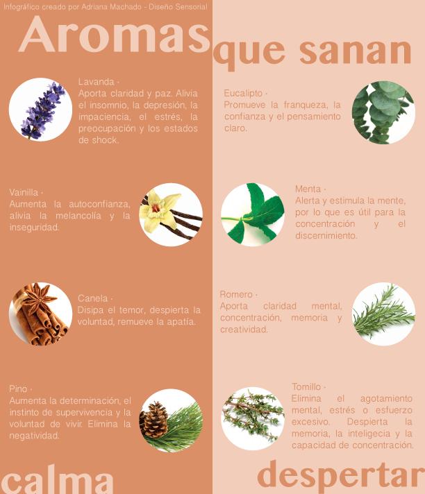 aromas-que-sanan